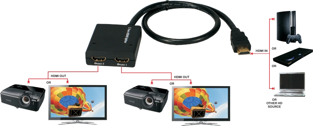 1x2 2Port HDMI HDTV/HDCP 720p/1080p Splitter/Distribution Amplifier Kit - HD-12C