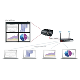 Wireless Presentation Systems
