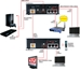 HDMI 3D HDBaseT 5-Play with IR/Serial/Ethernet Single CAT6 100-Meter Active Extender - HD4-C6E